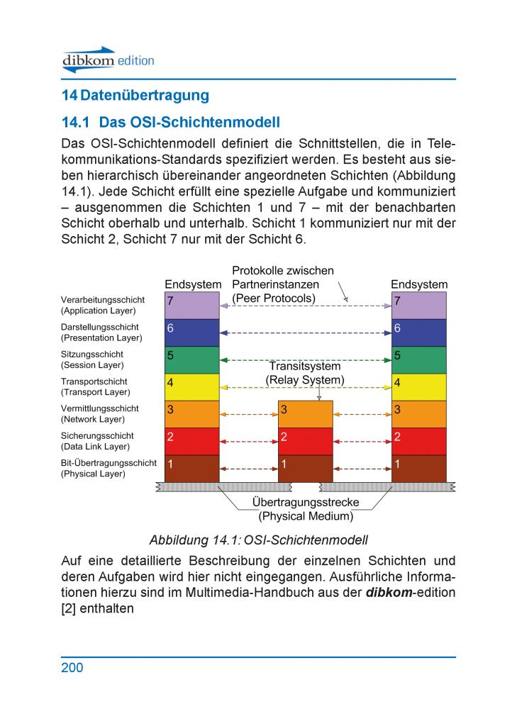 https://www.dibkom.net/wp-content/uploads/2018/02/Taschenbuch_Seite200-729x1024.png