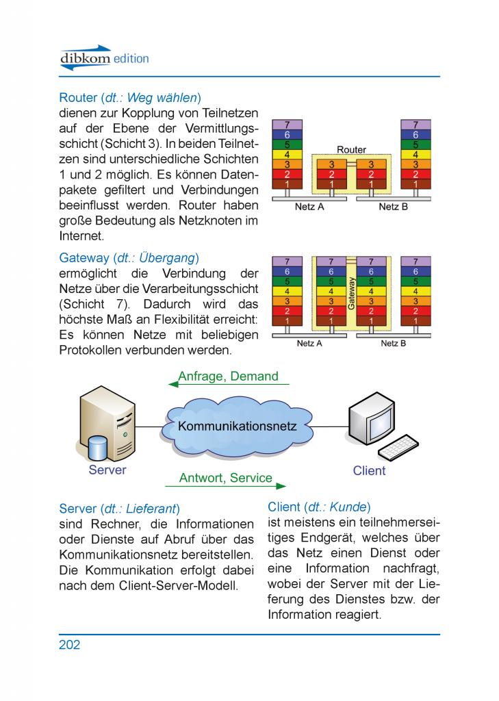 https://www.dibkom.net/wp-content/uploads/2018/02/Taschenbuch_Seite202-729x1024.png