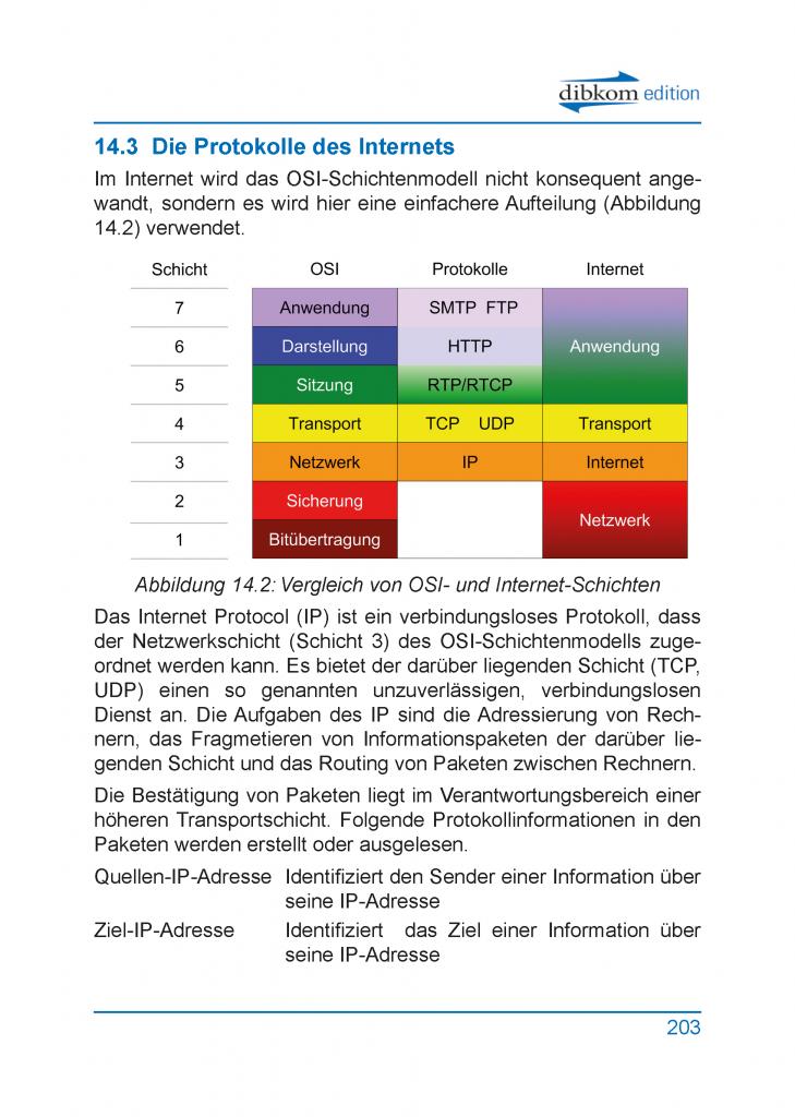 https://www.dibkom.net/wp-content/uploads/2018/02/Taschenbuch_Seite203-729x1024.png
