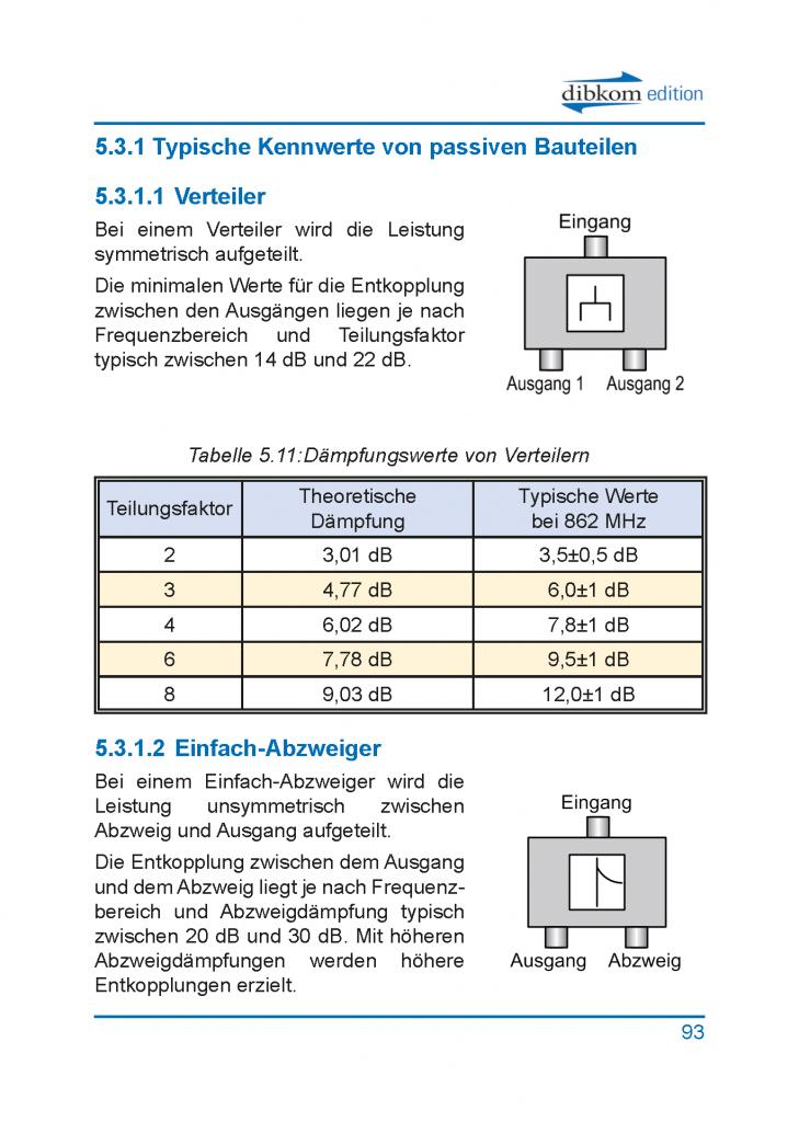 https://www.dibkom.net/wp-content/uploads/2018/02/Taschenbuch_Seite93-729x1024.png