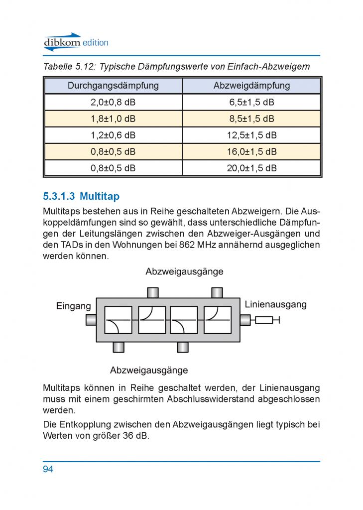 https://www.dibkom.net/wp-content/uploads/2018/02/Taschenbuch_Seite94-729x1024.png